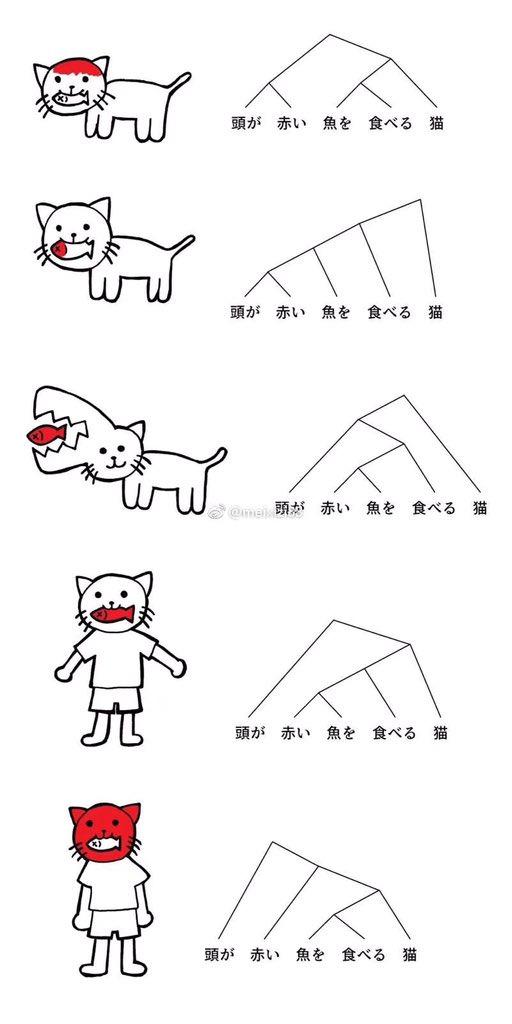 【画像】日本語が欠陥言語だとわかる画像が話題にwwwwwwww