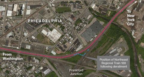 フィラデルフィア列車脱線事故の航空写真