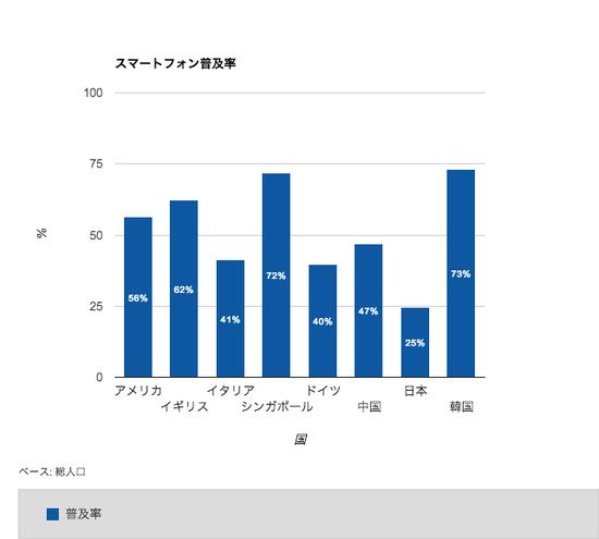 com_chart_fba51d4a