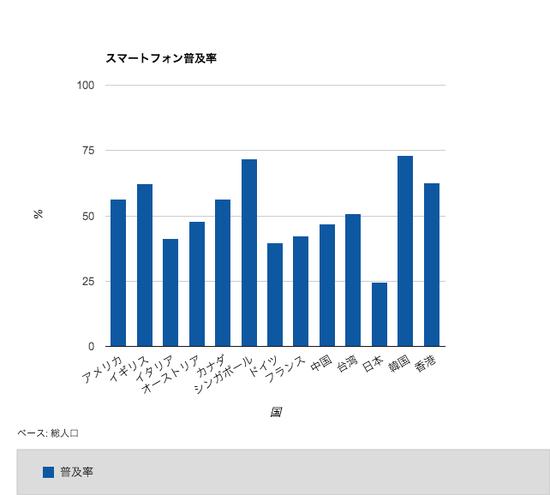 com_chart_72e47aac