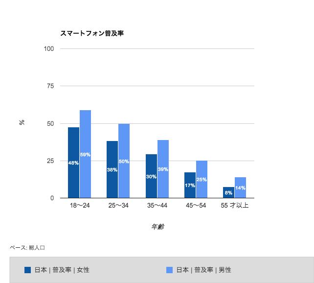 com_chart_9c14c285