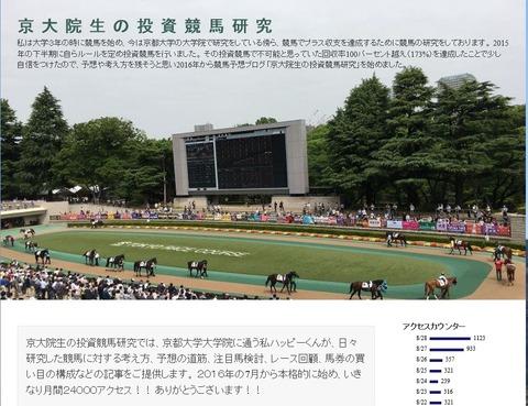 京大院生の投資競馬研究