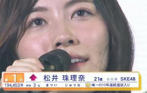【<AKB選抜総選挙>SKE48の松井珠理奈さん初の1位】鼻くそがついていると話題に