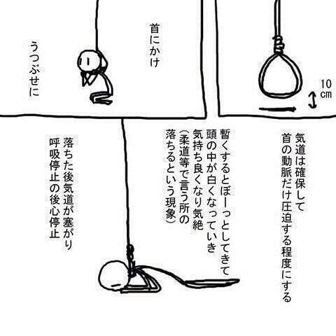 首吊り ドアノブ