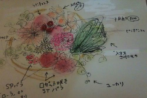 花ギフト|フラワーギフト|誕生日 花|カノシェ話題|スタンド花|ウエディングブーケ|花束|花屋|DSC_1034(1)