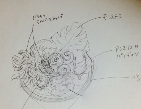 花ギフト|フラワーギフト|誕生日 花|カノシェ話題|スタンド花|ウエディングブーケ|花束|花屋|技術研修(1)