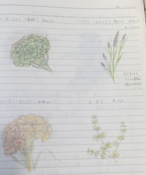 花ギフト|フラワーギフト|誕生日 花|カノシェ話題|スタンド花|ウエディングブーケ|花束|花屋|IMG_7998