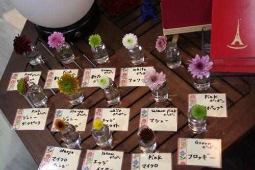 花ギフト|フラワーギフト|誕生日 花|カノシェ話題|スタンド花|ウエディングブーケ|花束|花屋|7b0bb6cc