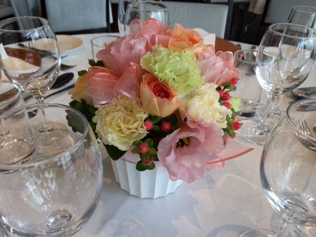 花ギフト|フラワーギフト|誕生日 花|カノシェ話題|スタンド花|ウエディングブーケ|花束|花屋|写真 5(19)