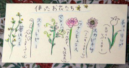 花ギフト|フラワーギフト|誕生日 花|カノシェ話題|スタンド花|ウエディングブーケ|花束|花屋|aea42230