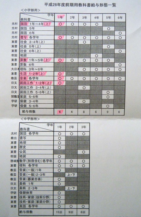 schoolbookjapan
