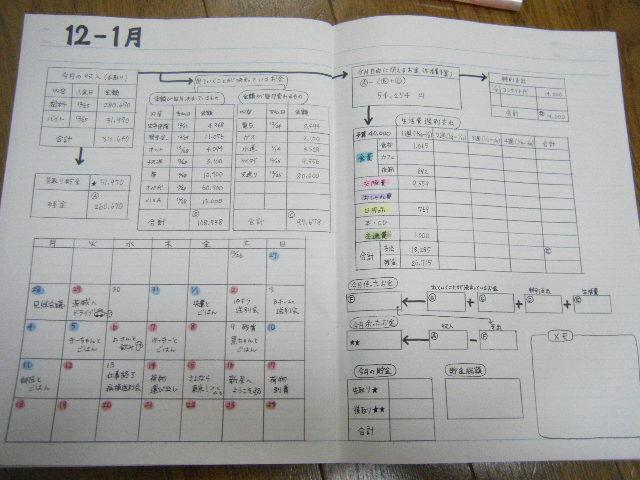 ノート 書き方 簿 家計
