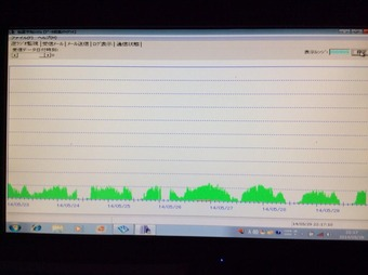 地震予知 関東 0530