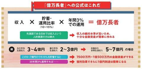 1.29(1億円2)