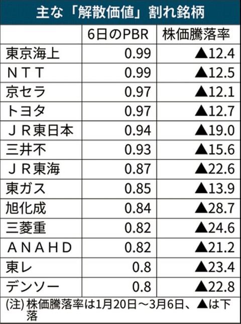 3.17(PBR②)