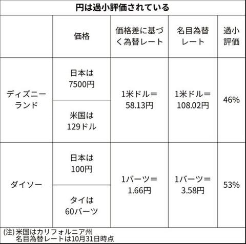 12.24(ディズニー②)