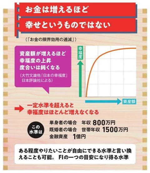 1.29(1億円)