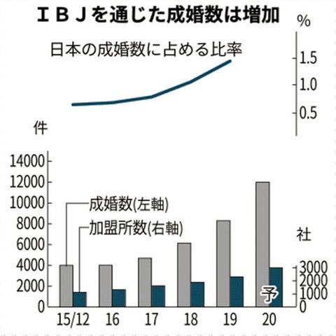 3.6(IBJ②)
