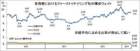 3.30(日銀ETF④)