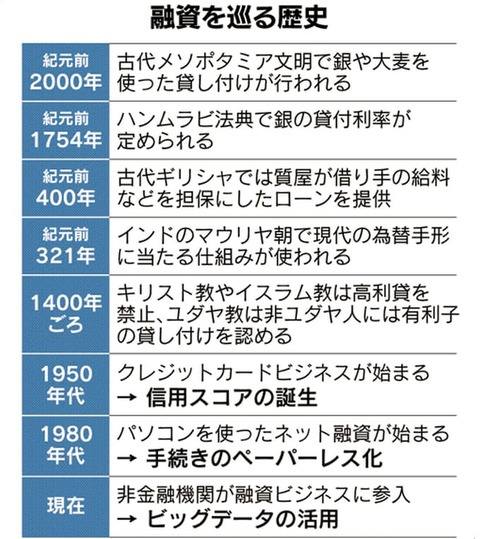 12.25(資金繰り②)