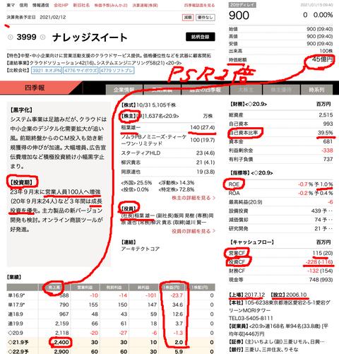 四季報オンライン