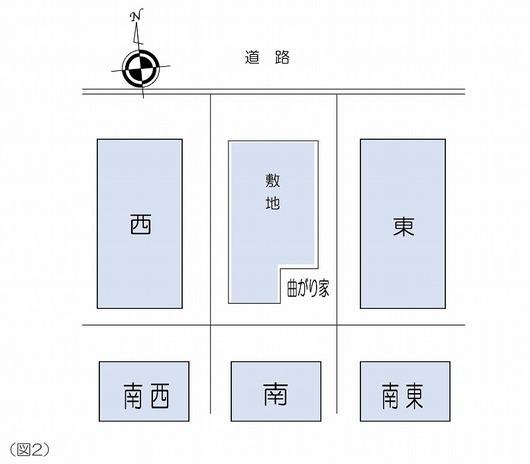 やすらぎの住まい木津川市設計コンセプト  (3)