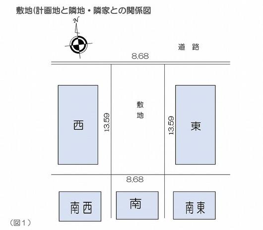 やすらぎの住まい木津川市設計コンセプト  (2)
