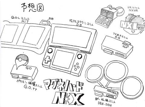 NX予想図
