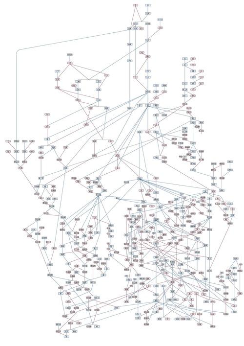 関東紀州犬系統図