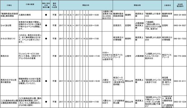 kennminnnohikyousann1114-16