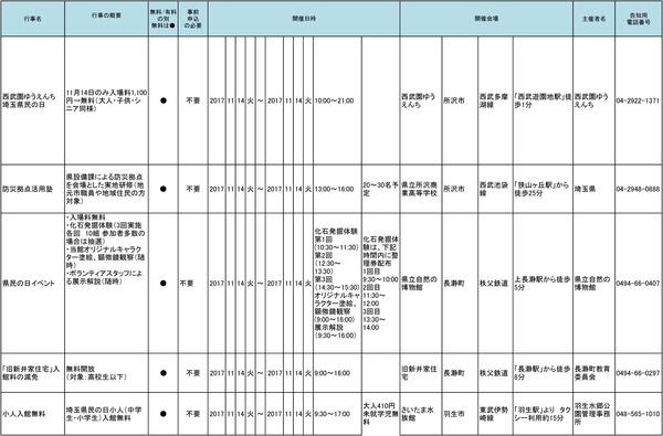 kennminnnohikyousann1114-14