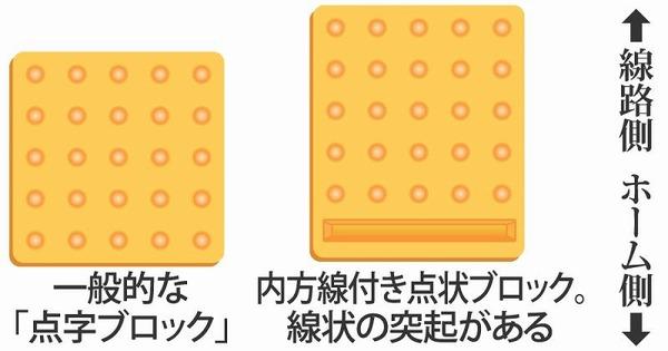 内方線付点字ブロック01