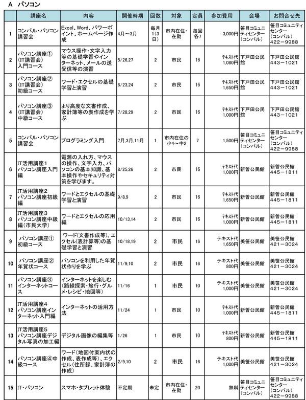戸田市生涯学習2018-2