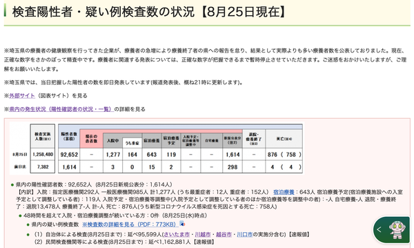 スクリーンショット 2021-08-25 21.03.18