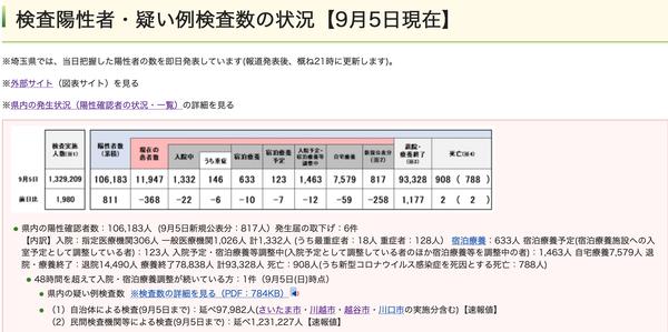 スクリーンショット 2021-09-05 21.44.25