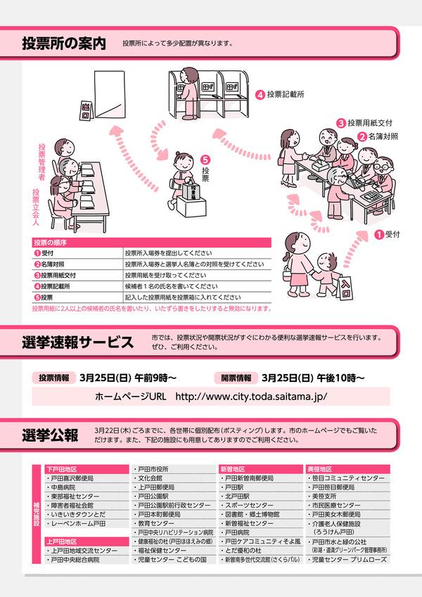 戸田市長選挙-2