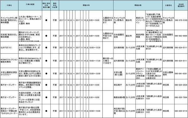 kennminnnohikyousann1114-10
