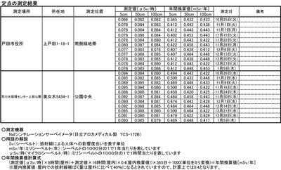 kankyo-cl-teiten10