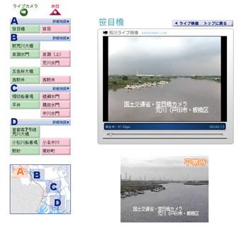 荒川河川事務所笹目橋水位データライブカメラ