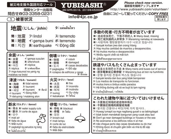 yubisashi_shientool-1