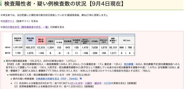 スクリーンショット 2021-09-04 21.22.33