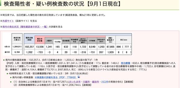 スクリーンショット 2021-09-01 22.00.28