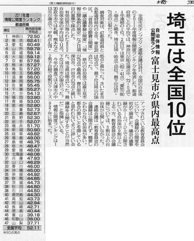 johokoukai_20120825_saitama