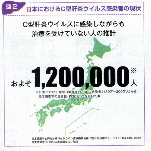 asahi-gilead151227
