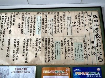 坂田小学校の沿革