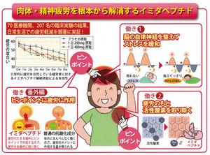 imidapeptide