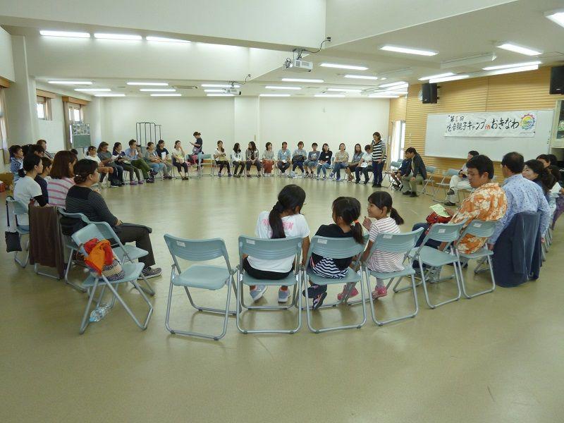 沖縄キャンプ8 ふりかえり