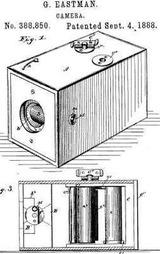 1888年kodakが発明したカメラ