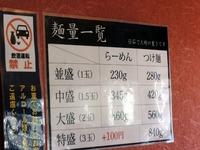 15/03/02小川流みなみ野店 味噌つけ麺6