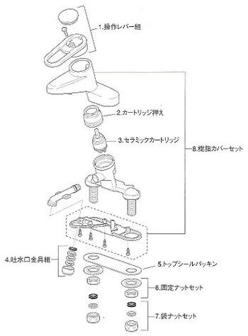 MYM FA221系統 分解